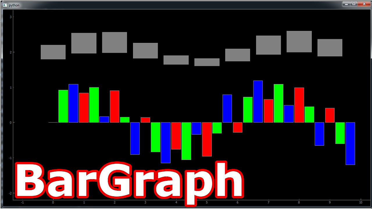 How to Plot BarGraph in PyqtGraph - Code Loop
